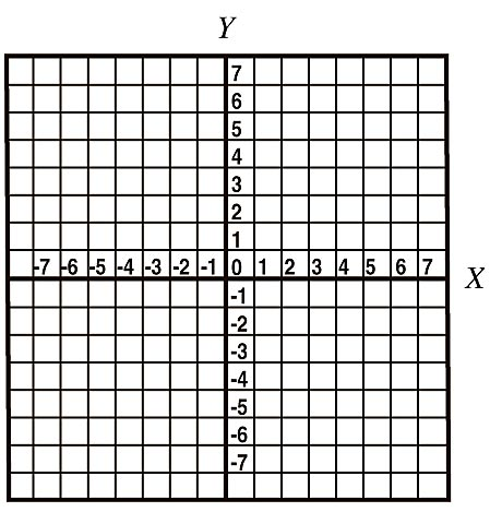 Cartesian Graph Paper - Text
