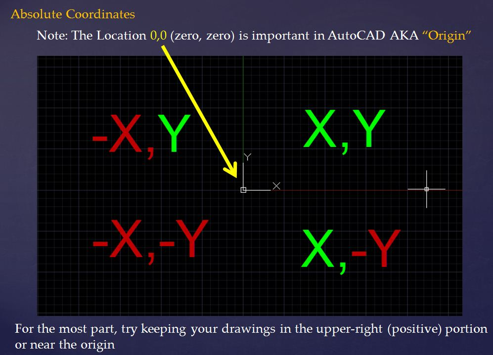 Intro To Coordinates | AutoCAD Tips