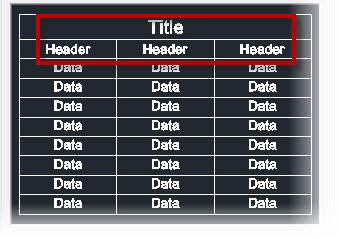 Table default content
