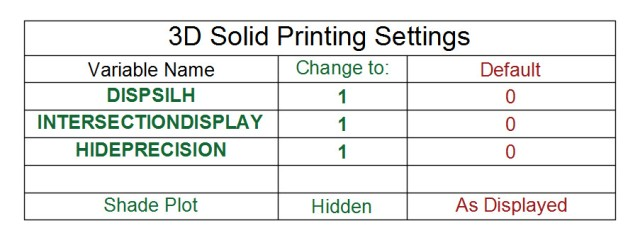 Print Settings for Solids 3