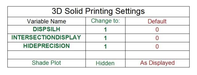 lisp cad determine paperspace