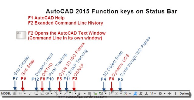 AutoCAD 2015 Function Keys on Status Bar